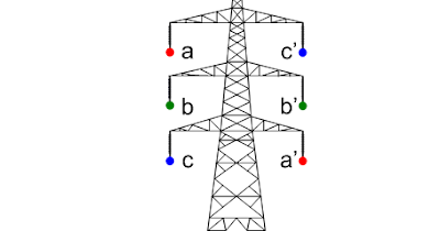 double circuit transmission tower